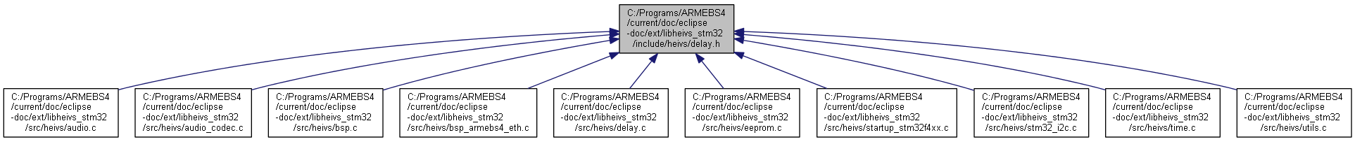 ARMEBS4: C:/Programs/ARMEBS4/current/doc/eclipse-doc/ext